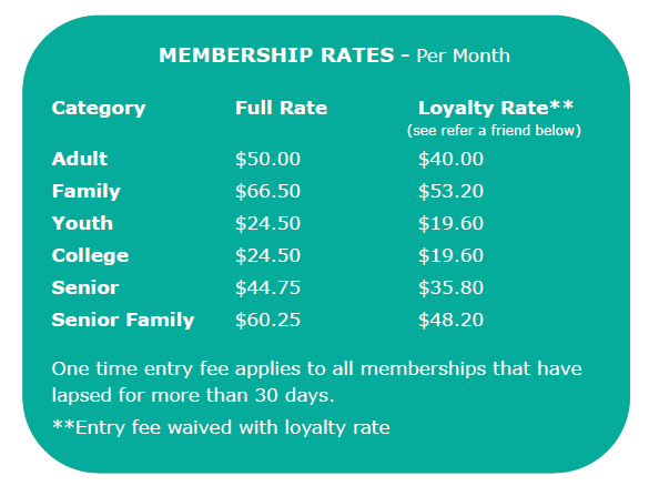Membership Fee Table.png
